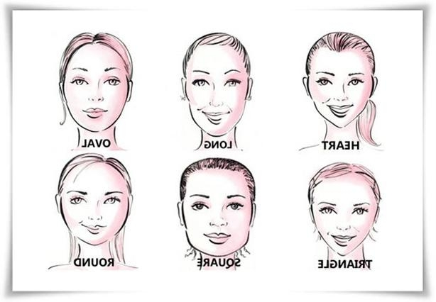 Best Hairstyles For Face Shape | En Flower Intended For Short Haircuts For Different Face Shapes (View 7 of 20)