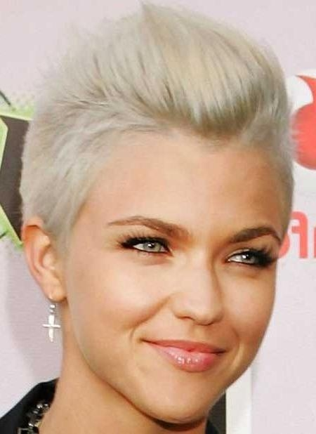 Blonde Short Haircuts 2013 | Short Hairstyles 2016 – 2017 | Most Throughout Dramatic Short Hairstyles (View 8 of 20)