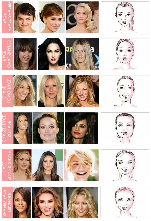 Facial Shape Hairstyles That Suits You Best (View 8 of 20)