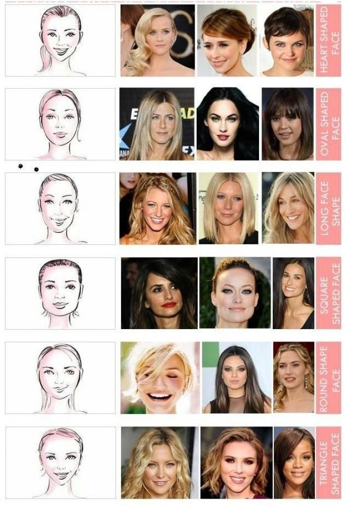 Hairstyles Suit Different Face Shapes Images – Hair And Trends Regarding Short Haircuts For Different Face Shapes (View 12 of 20)
