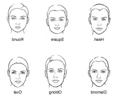 Is A Short Hairstyle Right For You? Regarding Short Haircuts For Different Face Shapes (Gallery 2 of 20)