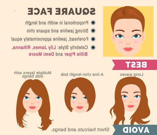 The Ultimate Hairstyle Guide For Your Face Shape | Makeup Tutorials Within Short Haircuts For A Square Face Shape (View 20 of 20)
