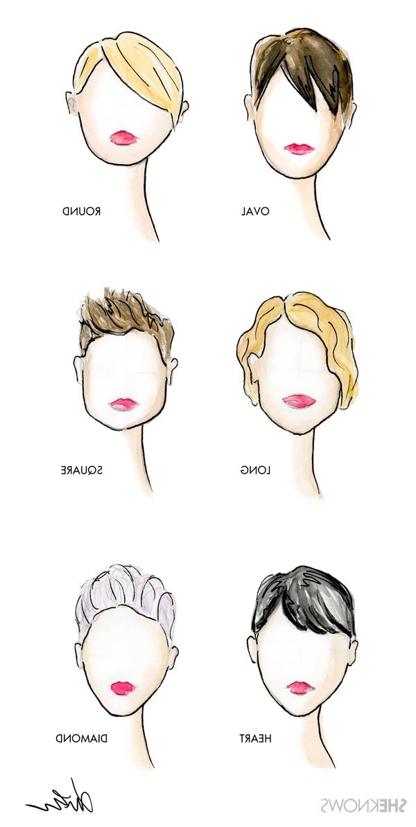 The Right Pixie Cut For Your Face Shape Inside Latest Pixie Haircuts For Heart Shaped Face (View 3 of 20)