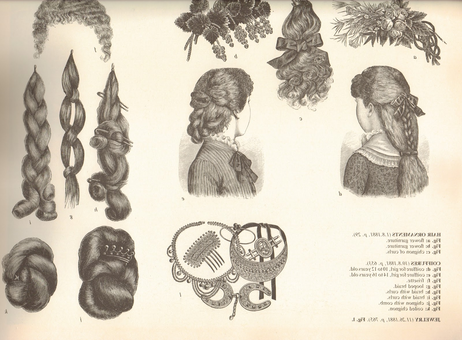 Most Up To Date Braided Victorian Hairstyles Regarding Victorian Nonsense: Victorian Hairstyles & Tutorial (View 12 of 15)