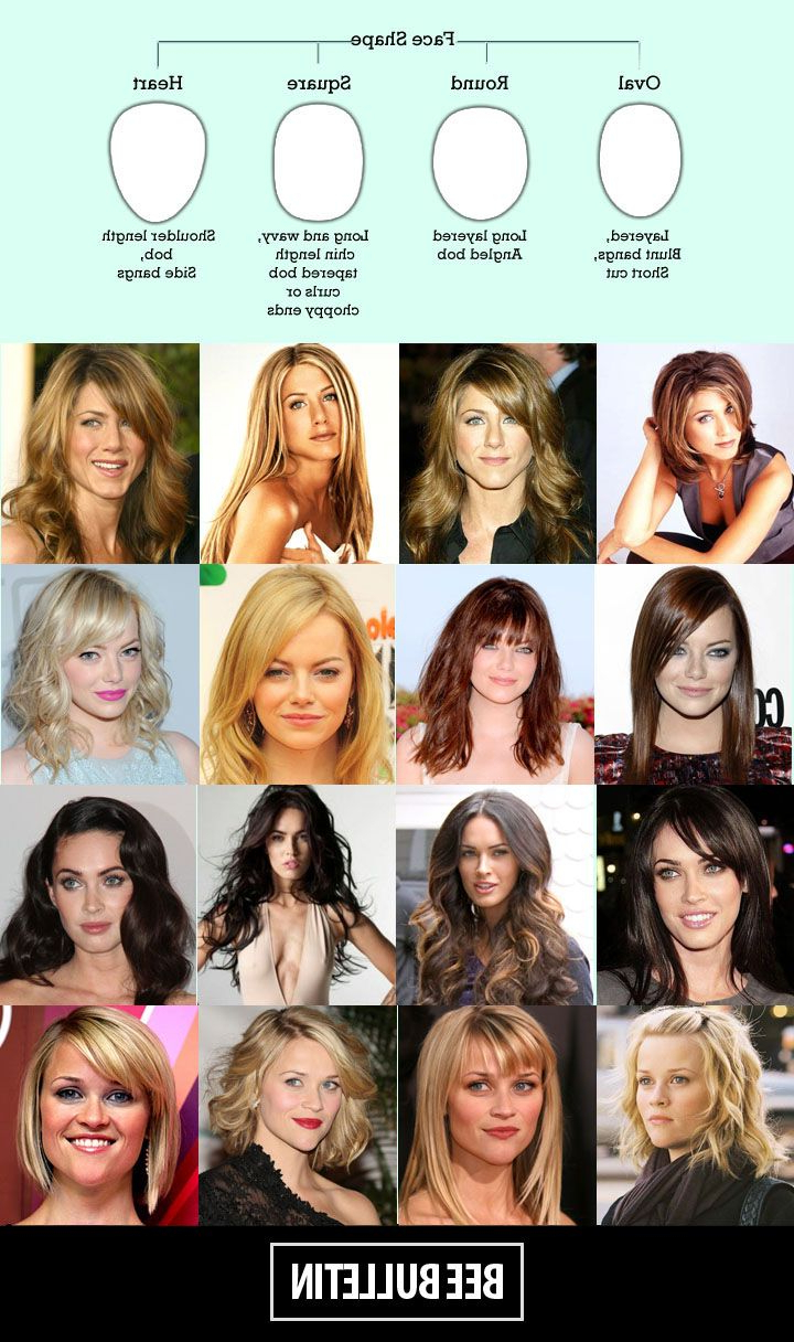 Recent Oval Face Shape Medium Haircuts With A Hairstyles Guide According To Face Shape For Women (Gallery 19 of 20)