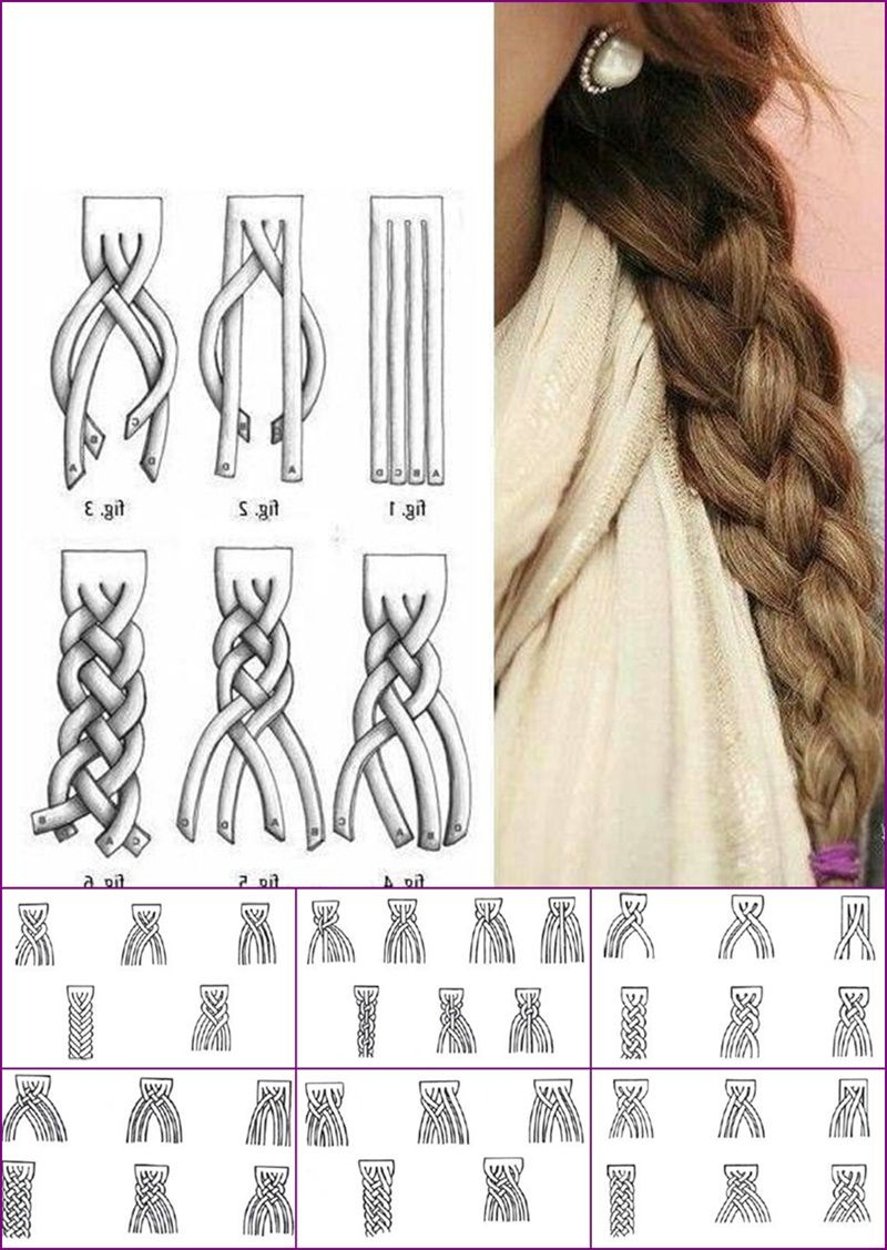 How To: Super Cute 4 Strand Braid (Step By Step Diagram Throughout Famous Three Strand Long Side Braided Hairstyles (View 11 of 20)