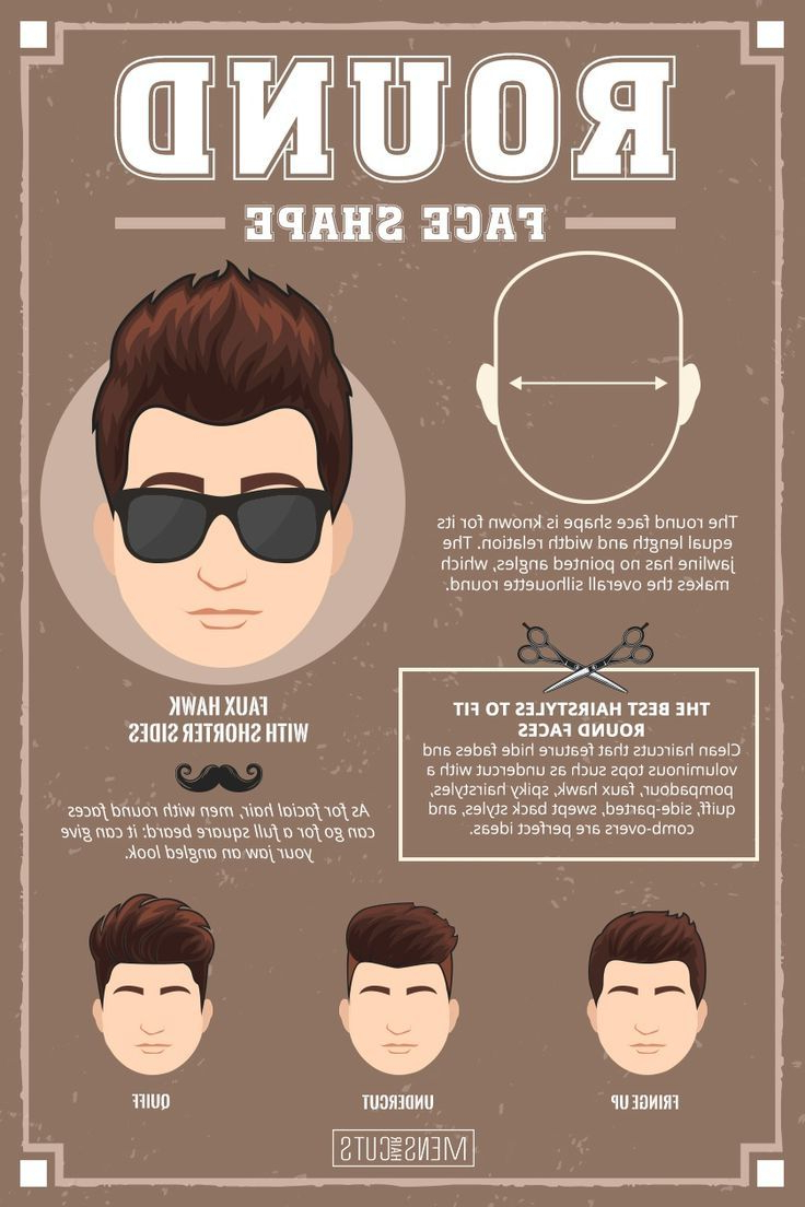 Face Shapes Guide To Your Most Flattering Haircut | Round Throughout Brushed Back Hairstyles For Round Face Types (Gallery 19 of 20)