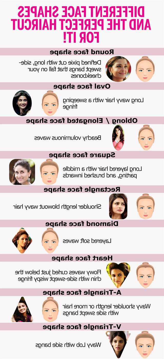 How To Choose The Best Hairstyle For Your Face Shape   Femina (View 17 of 20)